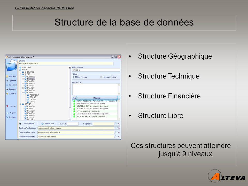 I – Présentation générale de Mission Structure de la base de données Structure Géographique Structure Technique Structure Financière Structure Libre Ces structures peuvent atteindre jusquà 9 niveaux