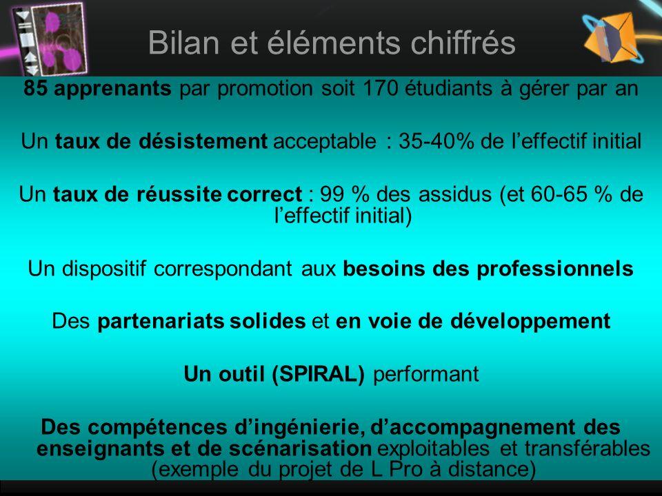 Anne Commerçon UFR STAPS – Dpmt Management des Organisations Sportives Université Claude Bernard Lyon1 Bilan et éléments chiffrés 85 apprenants par pr