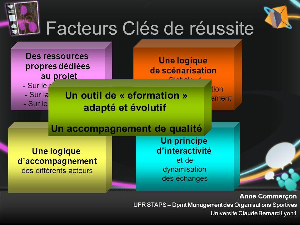 Anne Commerçon UFR STAPS – Dpmt Management des Organisations Sportives Université Claude Bernard Lyon1 Facteurs Clés de réussite Un principe dinteract