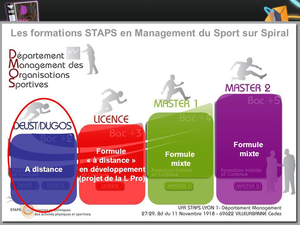Anne Commerçon UFR STAPS – Dpmt Management des Organisations Sportives Université Claude Bernard Lyon1 Anne Commerçon Université Claude Bernard Lyon1