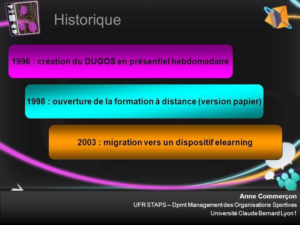 Anne Commerçon UFR STAPS – Dpmt Management des Organisations Sportives Université Claude Bernard Lyon1 Historique 1996 : création du DUGOS en présenti