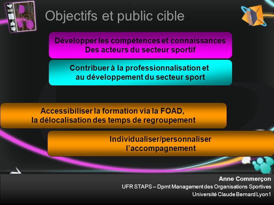 Anne Commerçon UFR STAPS – Dpmt Management des Organisations Sportives Université Claude Bernard Lyon1 Objectifs et public cible Développer les compét
