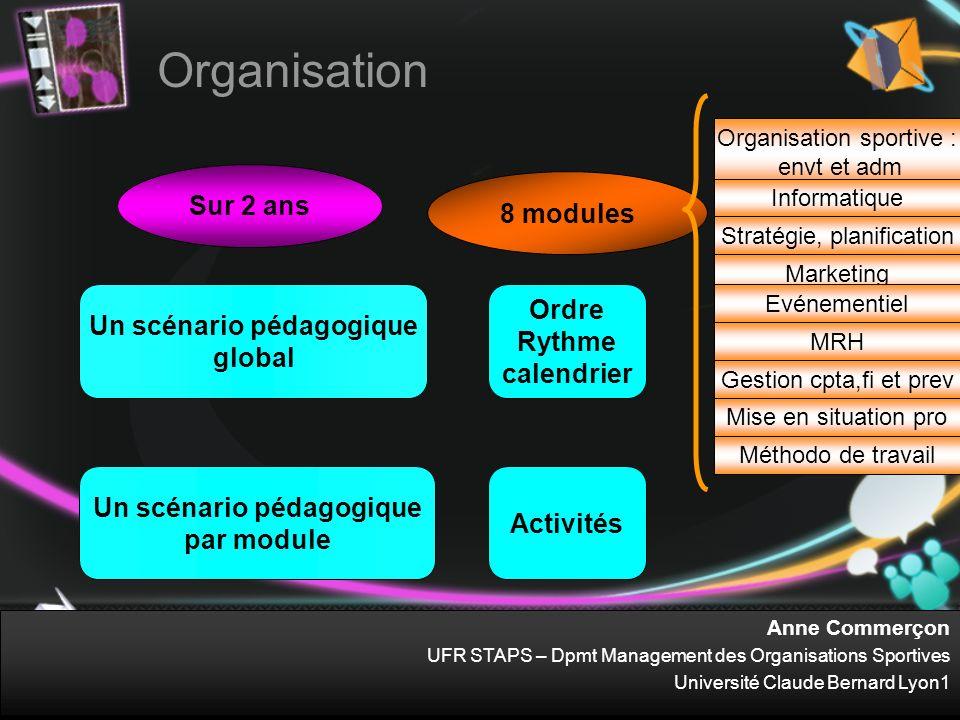 Anne Commerçon UFR STAPS – Dpmt Management des Organisations Sportives Université Claude Bernard Lyon1 Organisation Sur 2 ans Un scénario pédagogique