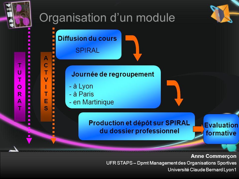 Anne Commerçon UFR STAPS – Dpmt Management des Organisations Sportives Université Claude Bernard Lyon1 Diffusion du cours SPIRAL Journée de regroupeme