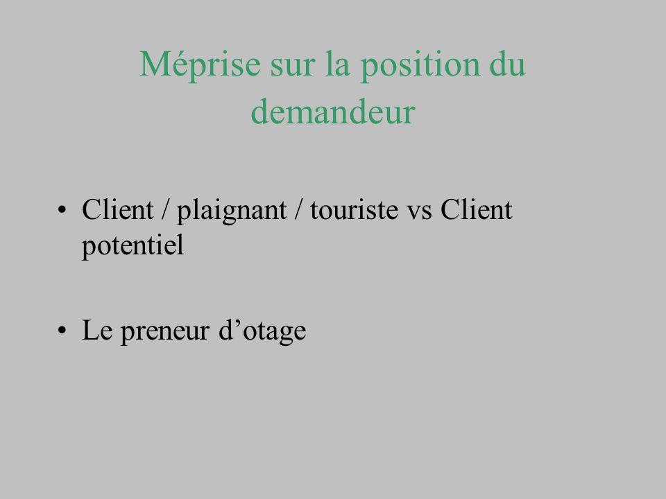Méprise sur la position du demandeur Client / plaignant / touriste vs Client potentiel Le preneur dotage