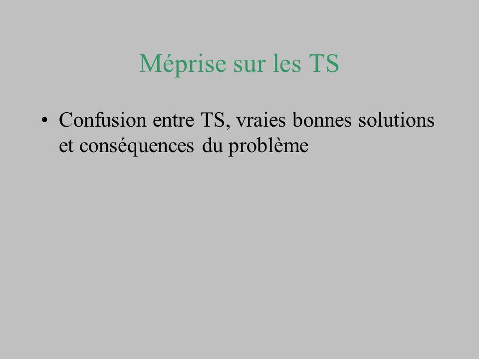 Méprise sur les TS Confusion entre TS, vraies bonnes solutions et conséquences du problème