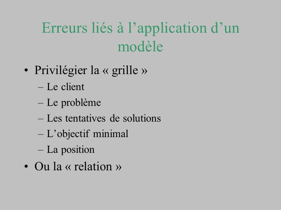 Erreurs liés à lapplication dun modèle Privilégier la « grille » –Le client –Le problème –Les tentatives de solutions –Lobjectif minimal –La position