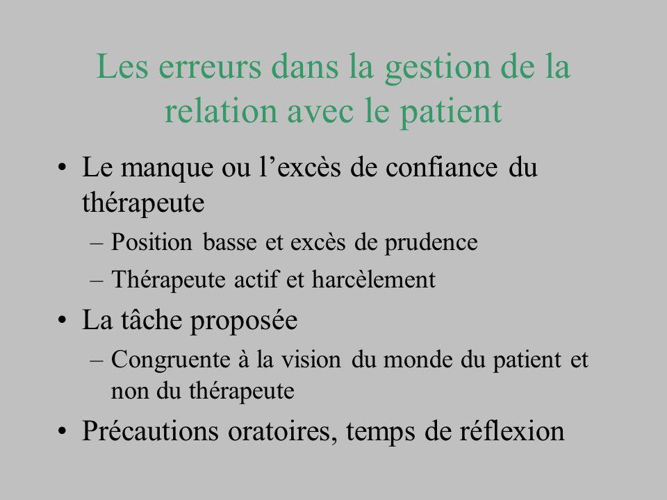 Les erreurs dans la gestion de la relation avec le patient Le manque ou lexcès de confiance du thérapeute –Position basse et excès de prudence –Thérap
