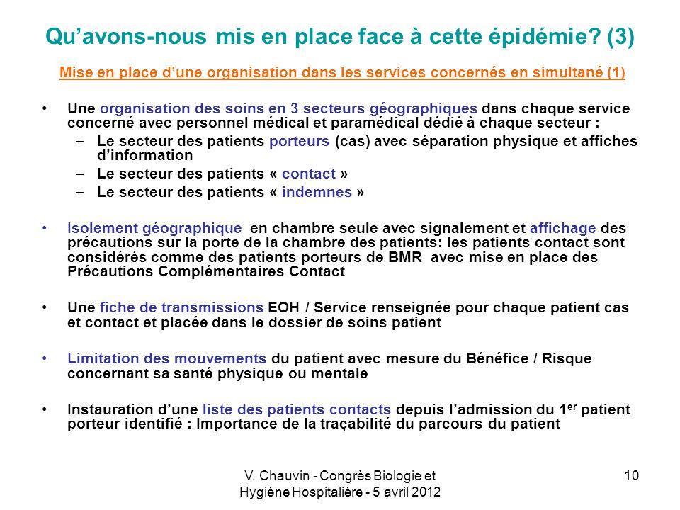 V. Chauvin - Congrès Biologie et Hygiène Hospitalière - 5 avril 2012 10 Quavons-nous mis en place face à cette épidémie? (3) Mise en place dune organi