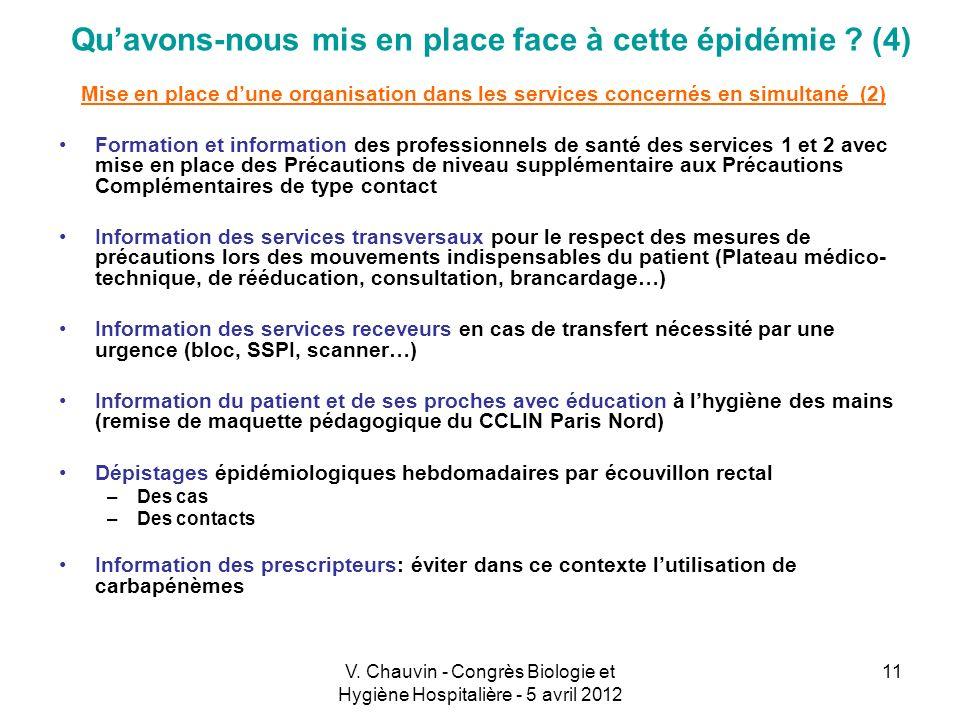 V. Chauvin - Congrès Biologie et Hygiène Hospitalière - 5 avril 2012 11 Mise en place dune organisation dans les services concernés en simultané (2) F