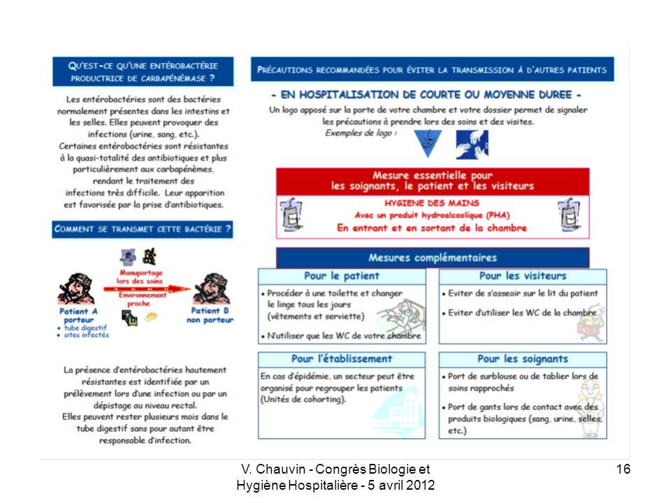 V. Chauvin - Congrès Biologie et Hygiène Hospitalière - 5 avril 2012 16
