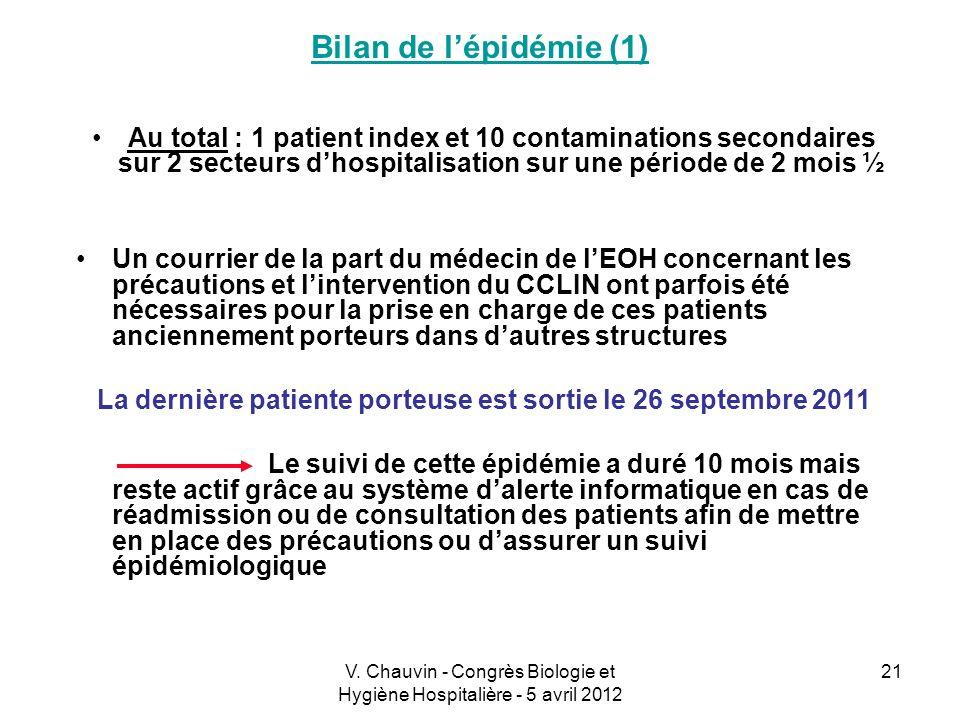 V. Chauvin - Congrès Biologie et Hygiène Hospitalière - 5 avril 2012 21 Au total : 1 patient index et 10 contaminations secondaires sur 2 secteurs dho