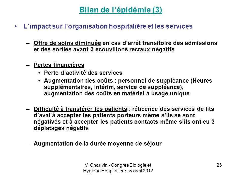 V. Chauvin - Congrès Biologie et Hygiène Hospitalière - 5 avril 2012 23 Limpact sur lorganisation hospitalière et les services –Offre de soins diminué