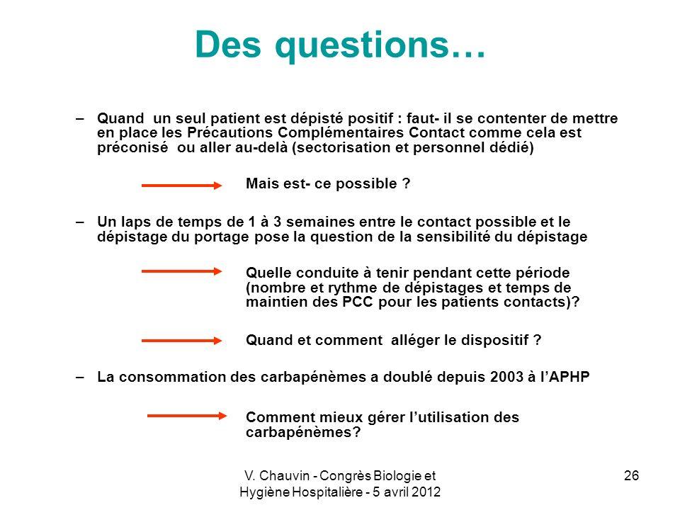 V. Chauvin - Congrès Biologie et Hygiène Hospitalière - 5 avril 2012 26 –Quand un seul patient est dépisté positif : faut- il se contenter de mettre e