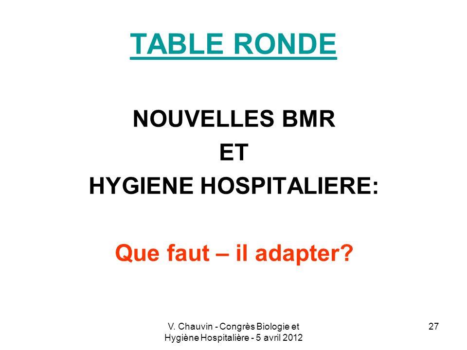 V. Chauvin - Congrès Biologie et Hygiène Hospitalière - 5 avril 2012 27 TABLE RONDE NOUVELLES BMR ET HYGIENE HOSPITALIERE: Que faut – il adapter?