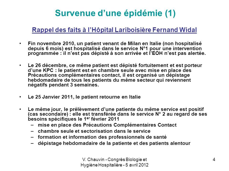 V. Chauvin - Congrès Biologie et Hygiène Hospitalière - 5 avril 2012 4 Rappel des faits à lHôpital Lariboisière Fernand Widal Fin novembre 2010, un pa