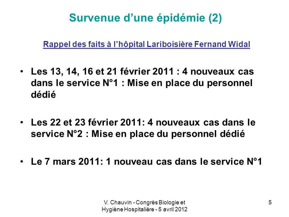 V. Chauvin - Congrès Biologie et Hygiène Hospitalière - 5 avril 2012 5 Rappel des faits à lhôpital Lariboisière Fernand Widal Les 13, 14, 16 et 21 fév