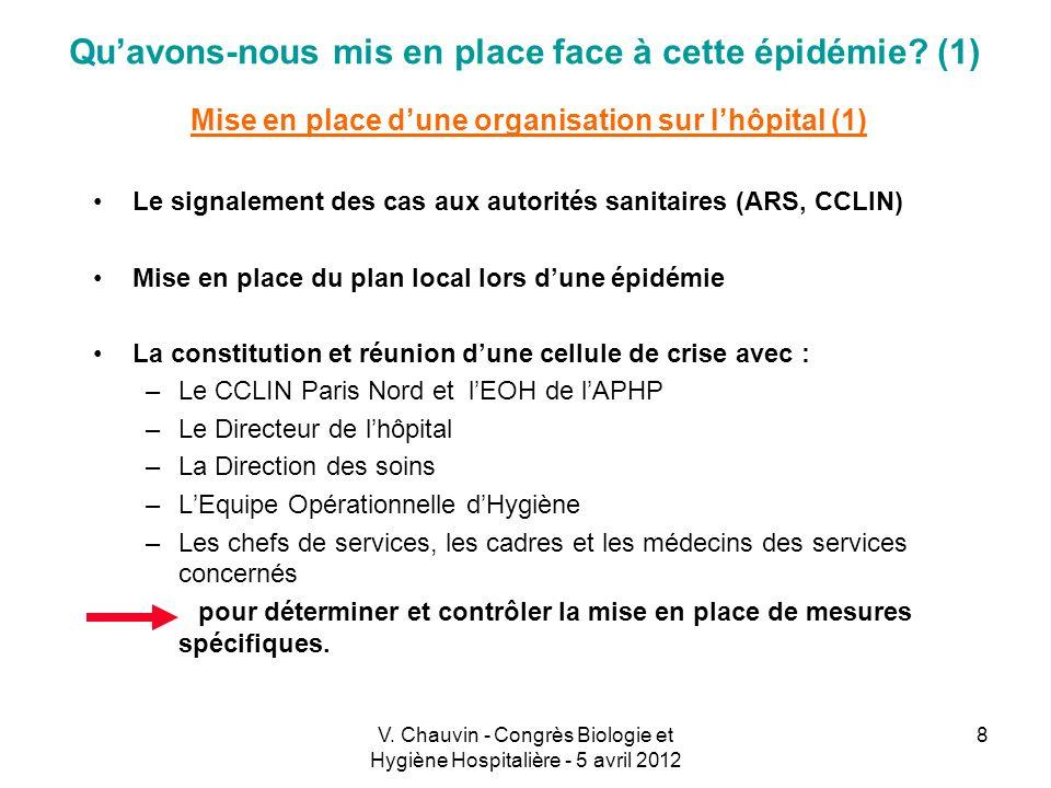 V. Chauvin - Congrès Biologie et Hygiène Hospitalière - 5 avril 2012 8 Quavons-nous mis en place face à cette épidémie? (1) Mise en place dune organis