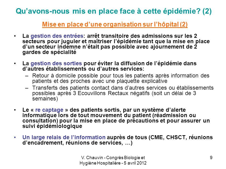 V. Chauvin - Congrès Biologie et Hygiène Hospitalière - 5 avril 2012 9 Mise en place dune organisation sur lhôpital (2) La gestion des entrées: arrêt