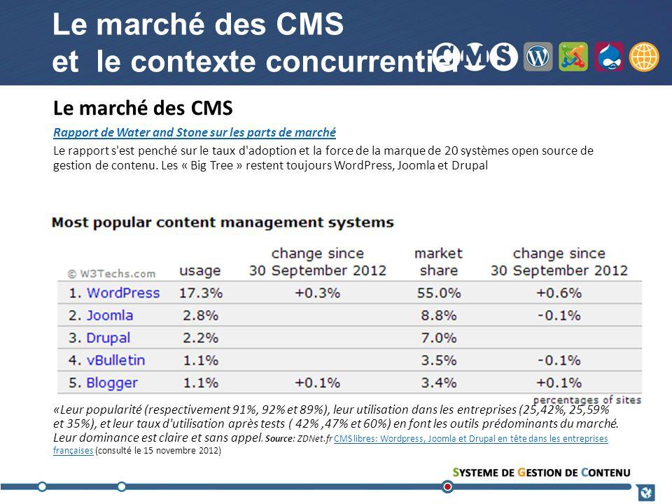 Le marché des CMS et le contexte concurrentiel Le marché des CMS Rapport de Water and Stone sur les parts de marché Le rapport s'est penché sur le tau