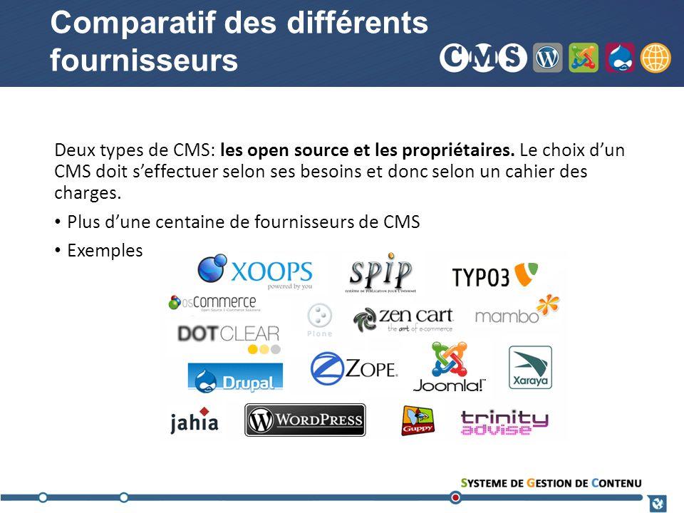 Comparatif des différents fournisseurs Deux types de CMS: les open source et les propriétaires. Le choix dun CMS doit seffectuer selon ses besoins et