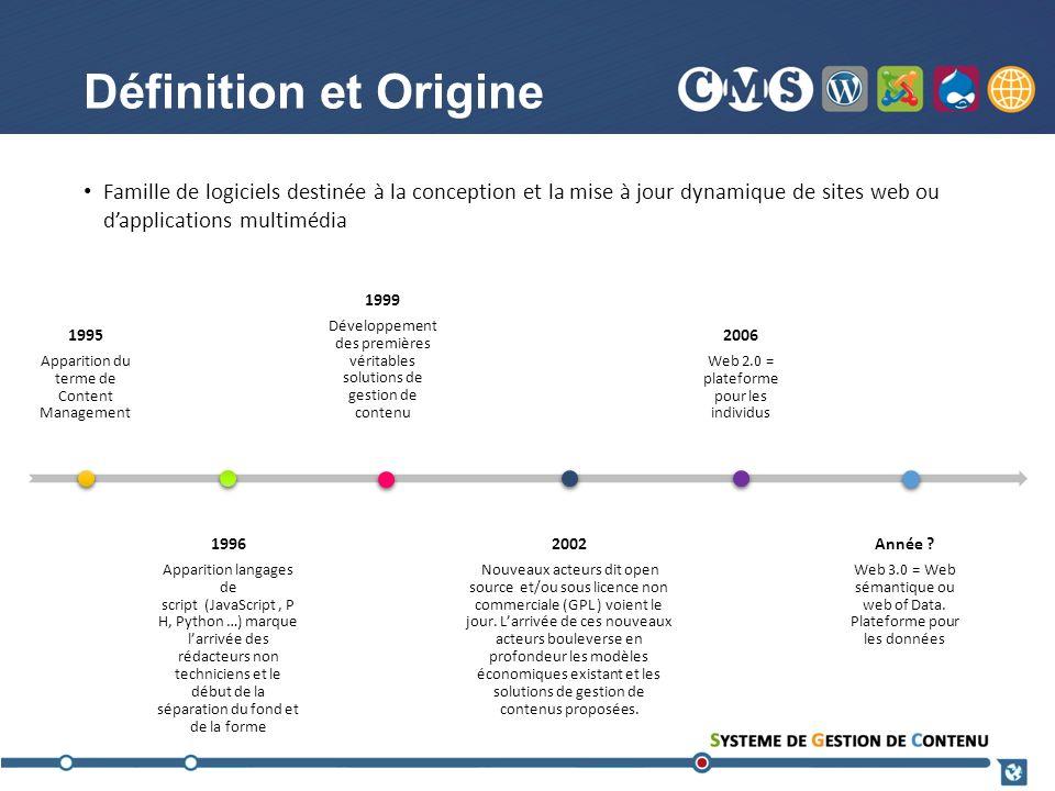 Définition et Origine Famille de logiciels destinée à la conception et la mise à jour dynamique de sites web ou dapplications multimédia 1995 Appariti