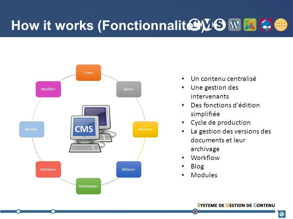 Un contenu centralisé Une gestion des intervenants Des fonctions d'édition simplifiée Cycle de production La gestion des versions des documents et leu