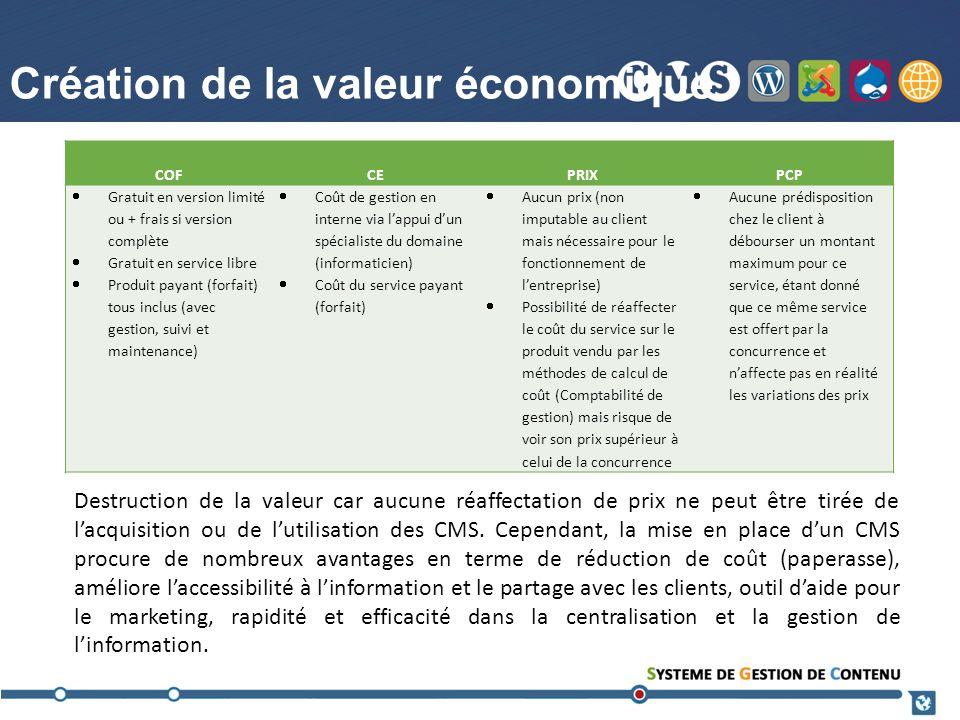 Création de la valeur économique COF CE PRIX PCP Gratuit en version limité ou + frais si version complète Gratuit en service libre Produit payant (for