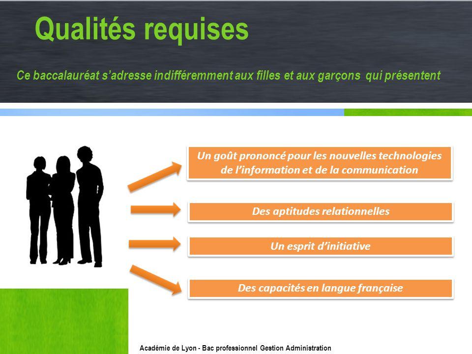 Académie de Lyon - Bac professionnel Gestion Administration Qualités requises Un goût prononcé pour les nouvelles technologies de linformation et de l