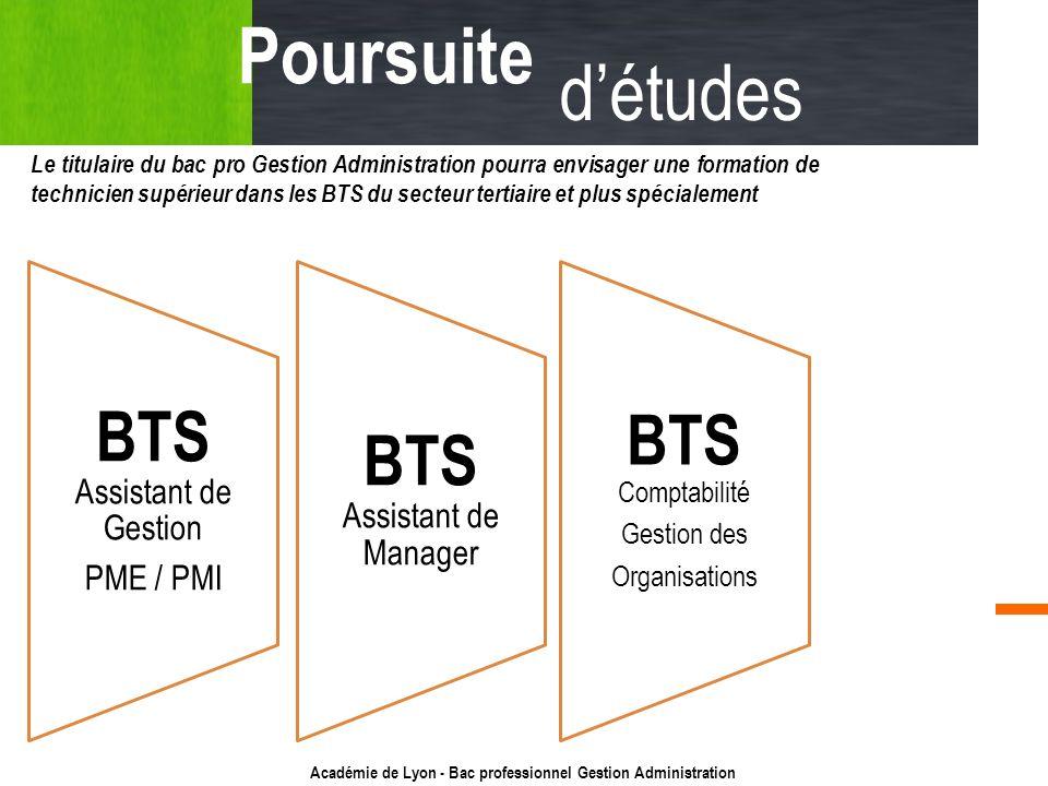 Académie de Lyon - Bac professionnel Gestion Administration Poursuite détudes BTS Assistant de Gestion PME / PMI BTS Assistant de Manager BTS Comptabi