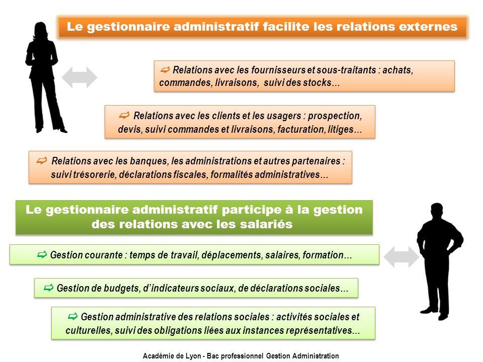 Académie de Lyon - Bac professionnel Gestion Administration Le gestionnaire administratif facilite les relations externes Relations avec les fournisse