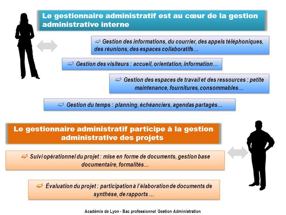 Académie de Lyon - Bac professionnel Gestion Administration Le gestionnaire administratif est au cœur de la gestion administrative interne Gestion des