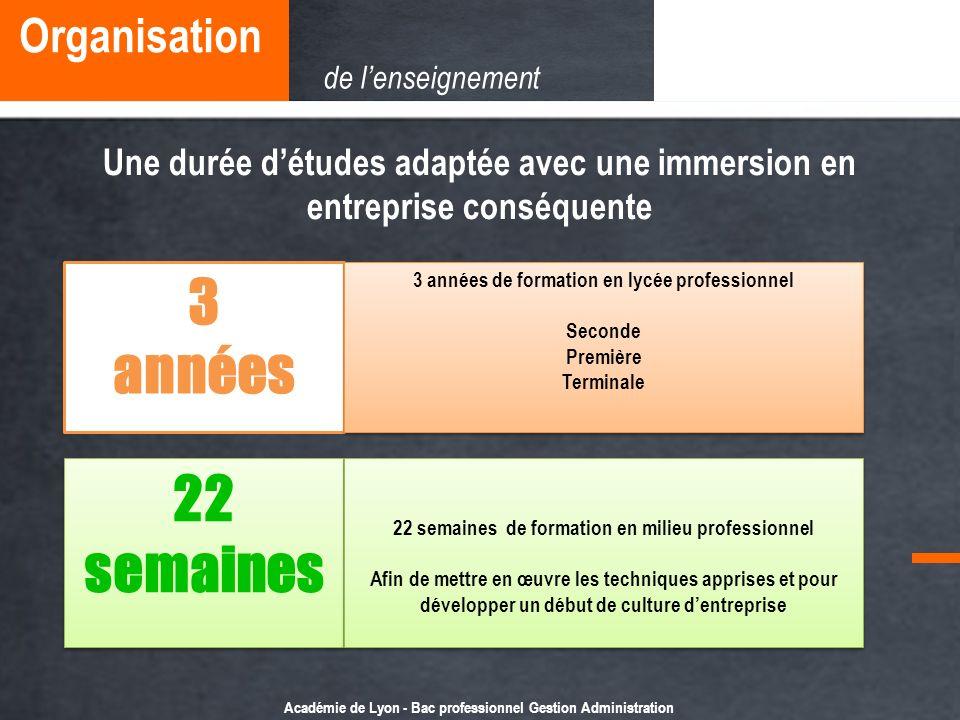 Académie de Lyon - Bac professionnel Gestion Administration 22 semaines 22 semaines de formation en milieu professionnel Afin de mettre en œuvre les t