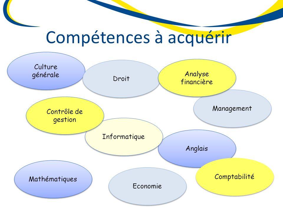 Culture générale Anglais Mathématiques Economie Droit Management Informatique Comptabilité Analyse financière Contrôle de gestion Compétences à acquér