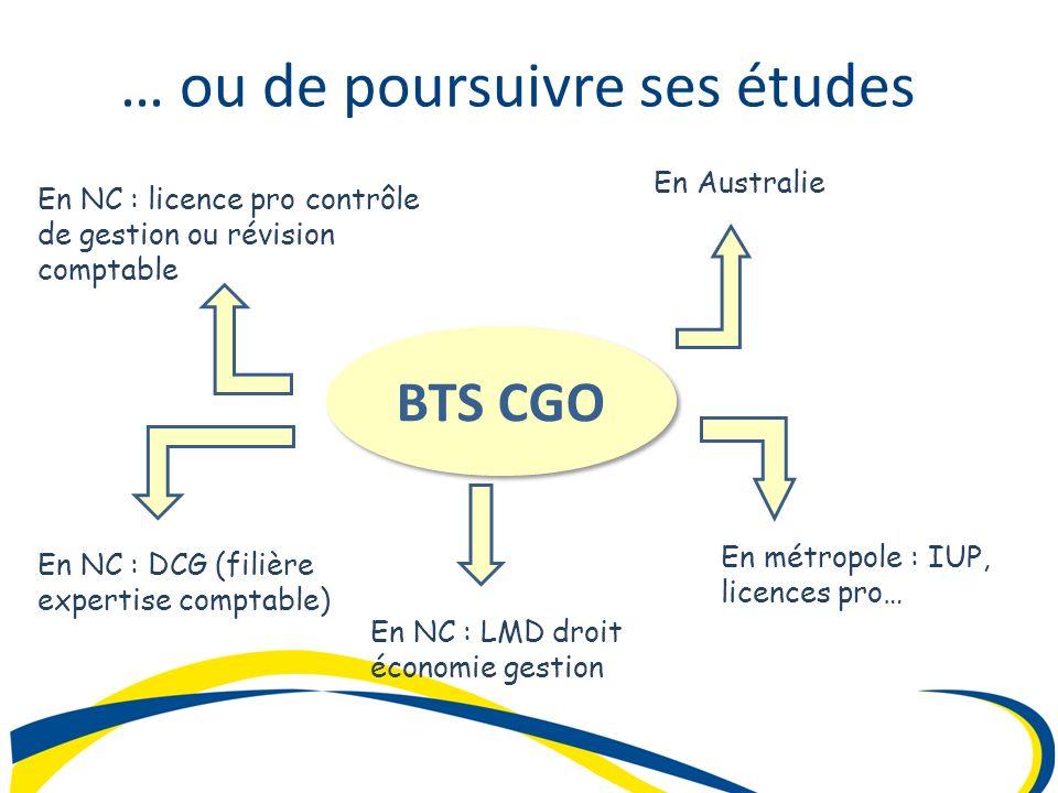 … ou de poursuivre ses études En NC : licence pro contrôle de gestion ou révision comptable En Australie En métropole : IUP, licences pro… En NC : DCG