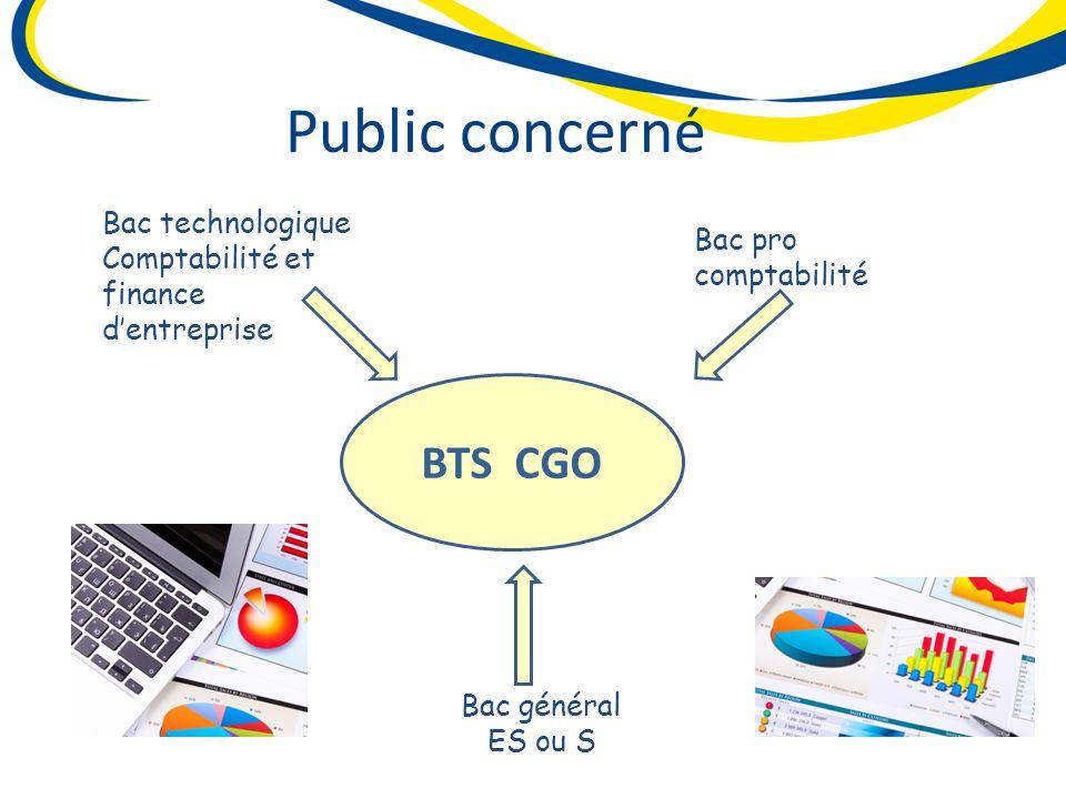 Bac technologique Comptabilité et finance dentreprise Bac pro comptabilité Bac général ES ou S BTS CGO Public concerné