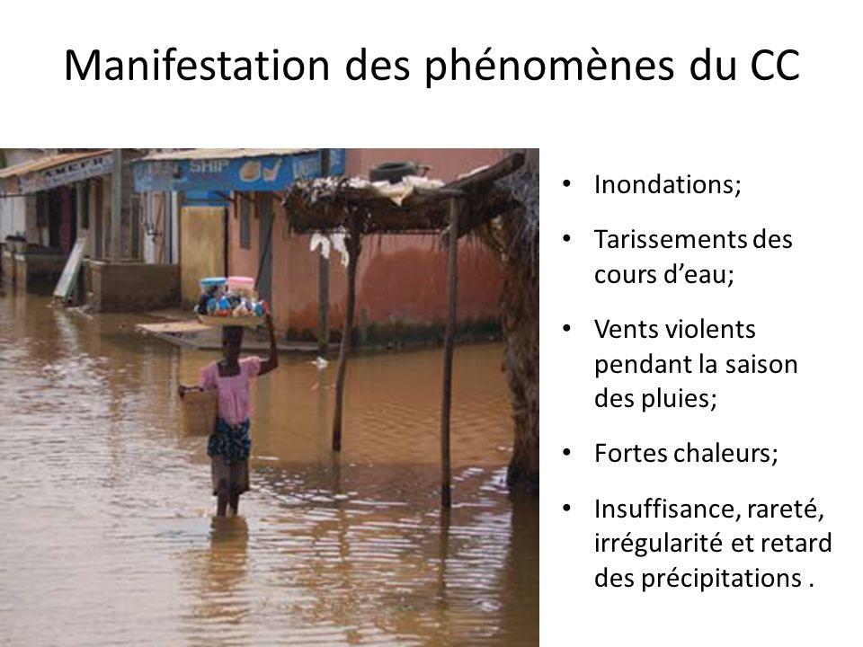 Manifestation des phénomènes du CC Inondations; Tarissements des cours deau; Vents violents pendant la saison des pluies; Fortes chaleurs; Insuffisanc