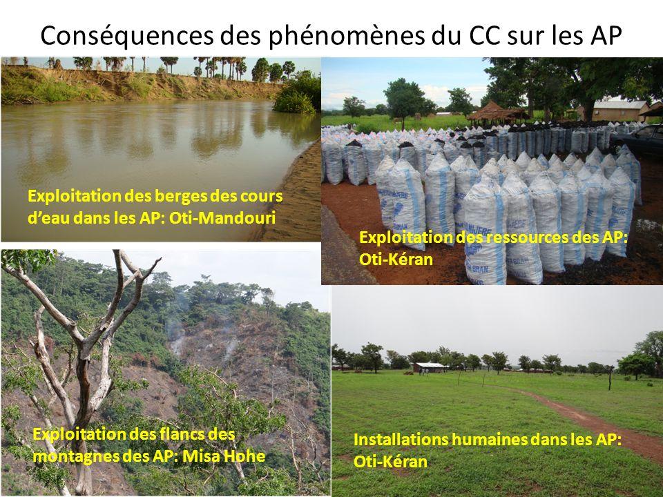 Conséquences des phénomènes du CC sur les AP Exploitation des berges des cours deau dans les AP: Oti-Mandouri Exploitation des flancs des montagnes de
