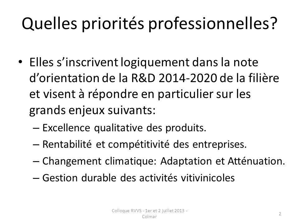 Quelles priorités professionnelles? Elles sinscrivent logiquement dans la note dorientation de la R&D 2014-2020 de la filière et visent à répondre en