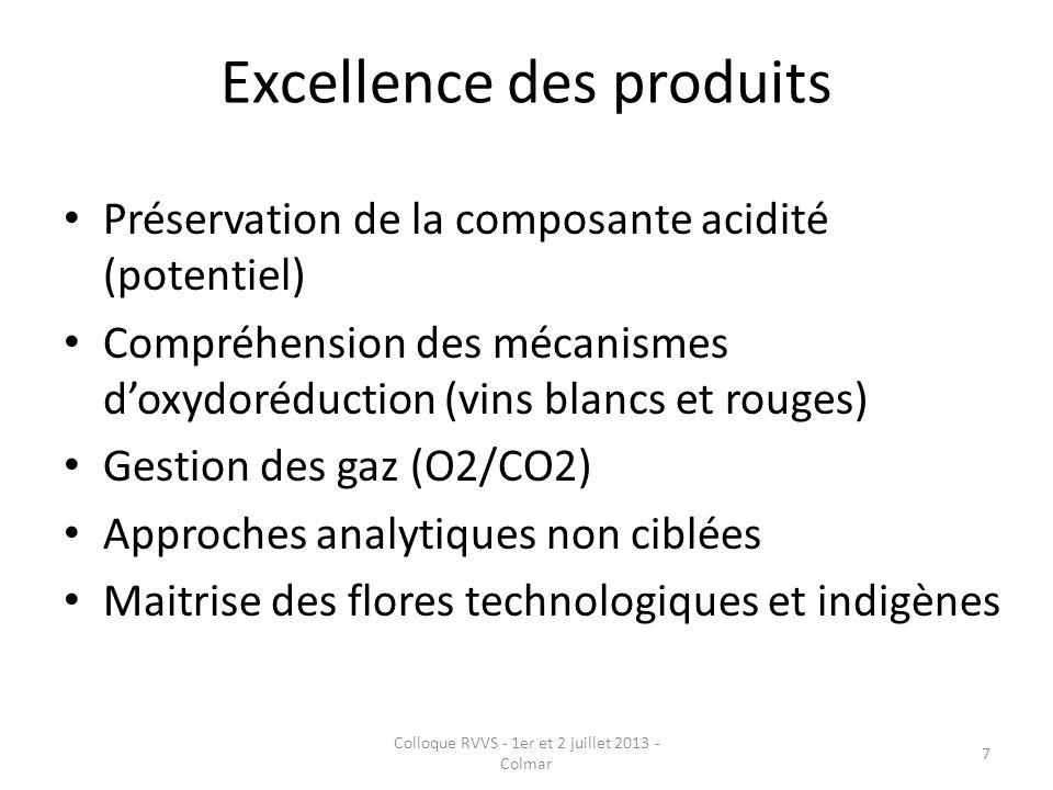 Excellence des produits Préservation de la composante acidité (potentiel) Compréhension des mécanismes doxydoréduction (vins blancs et rouges) Gestion des gaz (O2/CO2) Approches analytiques non ciblées Maitrise des flores technologiques et indigènes Colloque RVVS - 1er et 2 juillet 2013 - Colmar 7