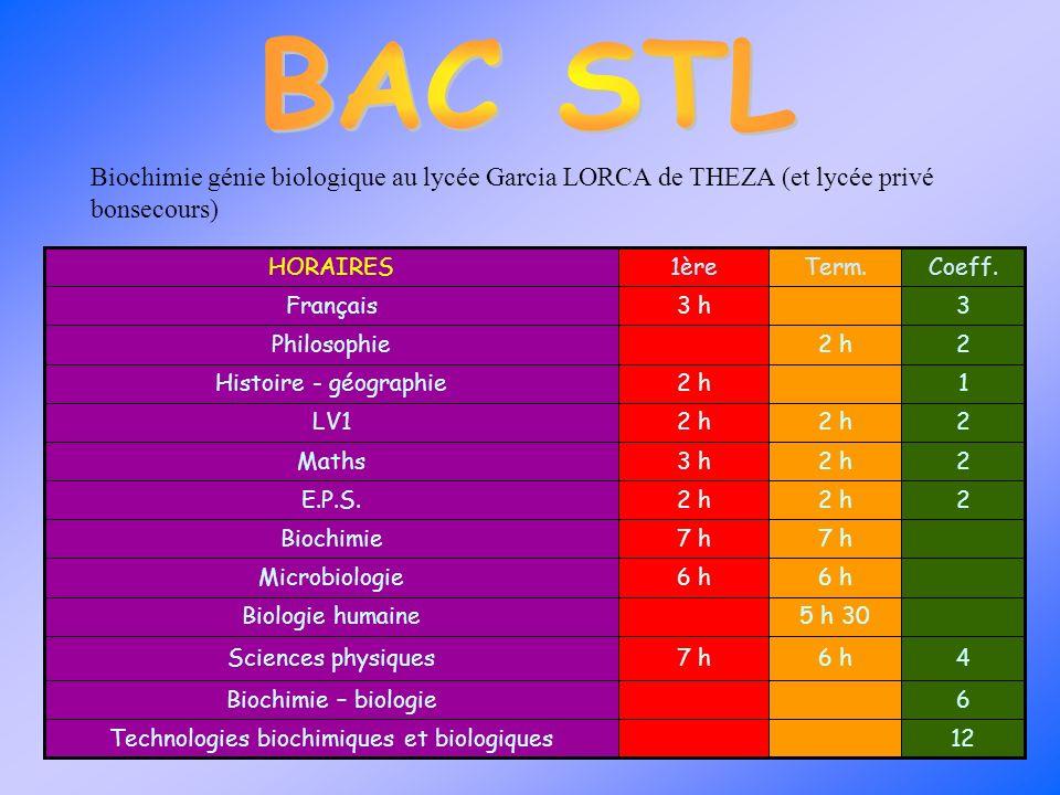 46 h7 hSciences physiques 5 h 30Biologie humaine 6Biochimie – biologie 7 h Biochimie 22 h3 hMaths 22 h E.P.S. 12Technologies biochimiques et biologiqu