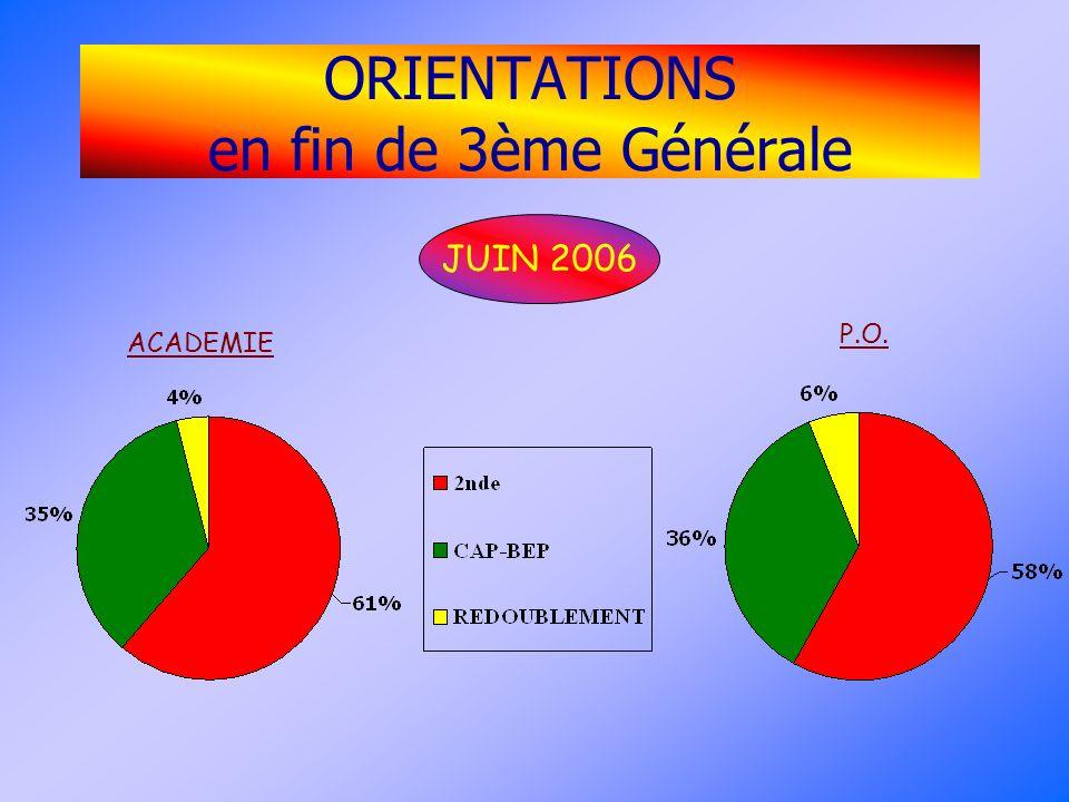 ORIENTATIONS en fin de 3ème Générale ACADEMIE P.O. JUIN 2006