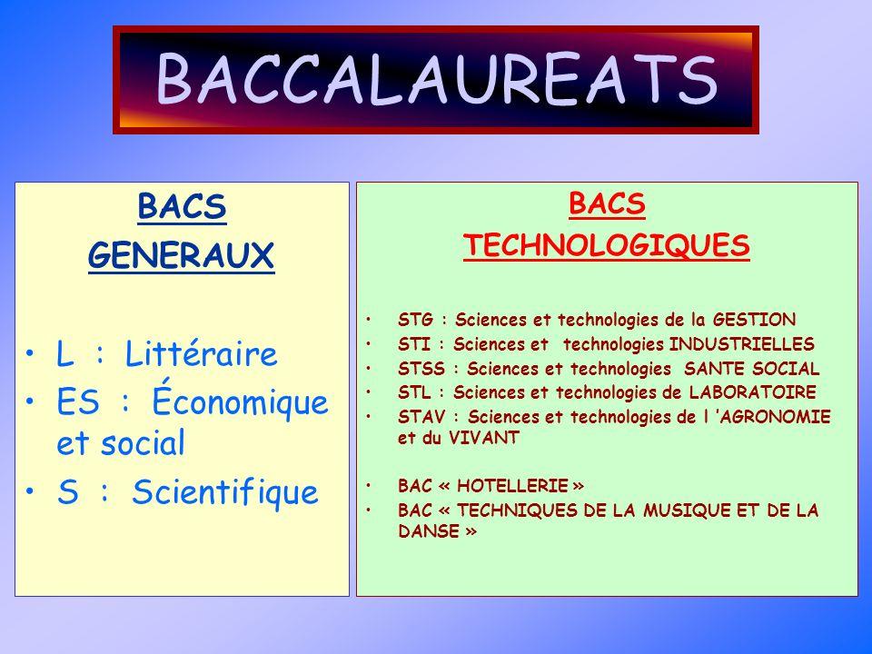 BACS GENERAUX L : Littéraire ES : Économique et social S : Scientifique BACS TECHNOLOGIQUES STG : Sciences et technologies de la GESTION STI : Science