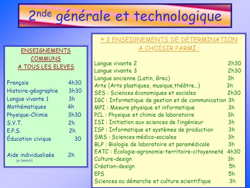 ENSEIGNEMENTS COMMUNS A TOUS LES ELEVES Français 4h30 Histoire-géographie 3h30 Langue vivante 1 3h Mathématiques 4h Physique-Chimie 3h30 S.V.T. 2h E.P