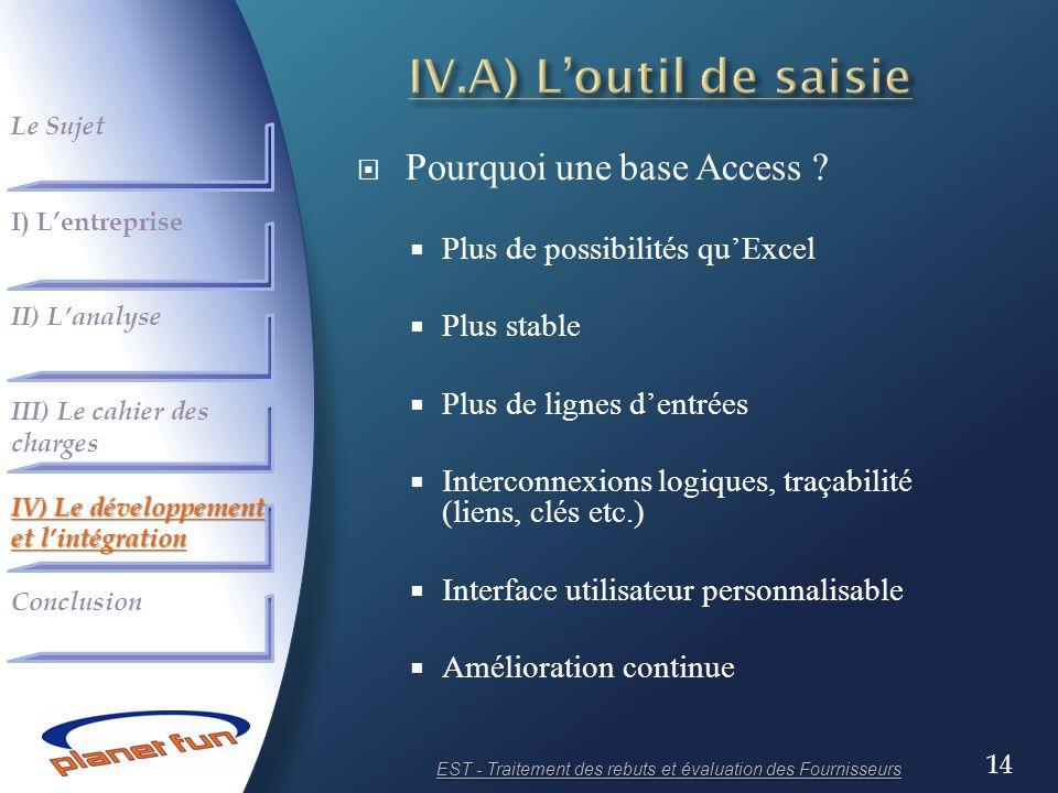 14 Pourquoi une base Access ? Plus de possibilités quExcel Plus stable Plus de lignes dentrées Interconnexions logiques, traçabilité (liens, clés etc.