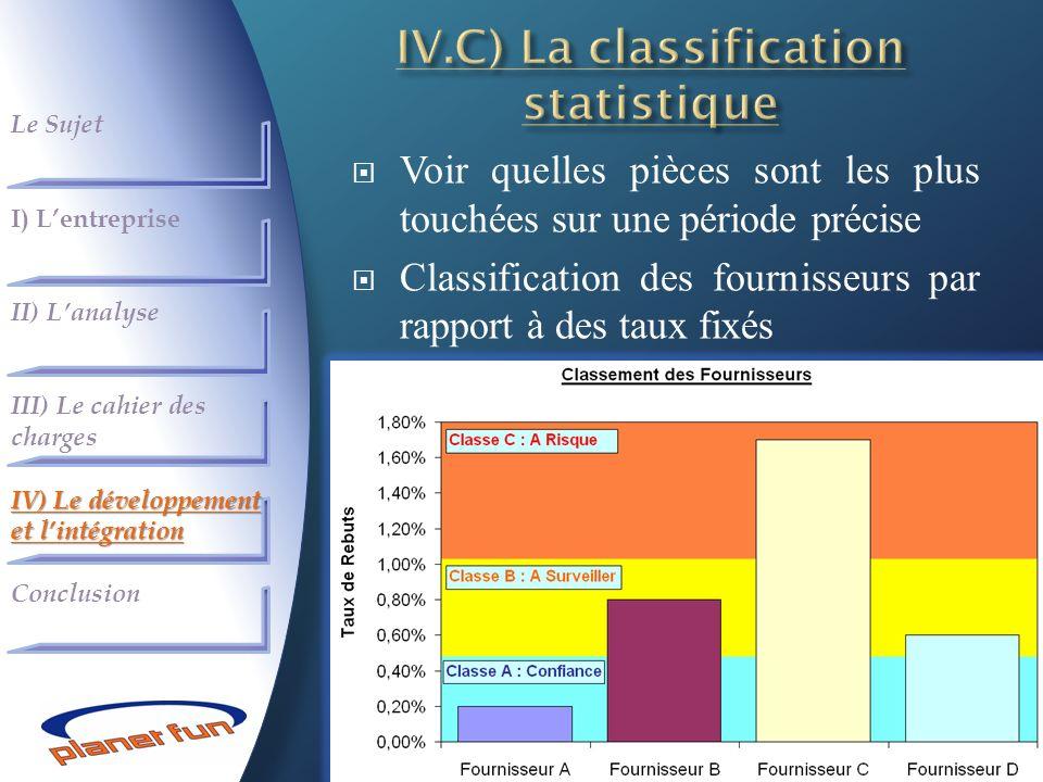 16 Voir quelles pièces sont les plus touchées sur une période précise Classification des fournisseurs par rapport à des taux fixés EST - Traitement de