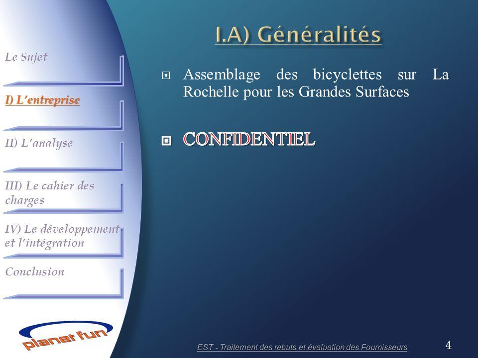4 EST - Traitement des rebuts et évaluation des Fournisseurs Le Sujet I) Lentreprise II) Lanalyse III) Le cahier des charges IV) Le développement et l