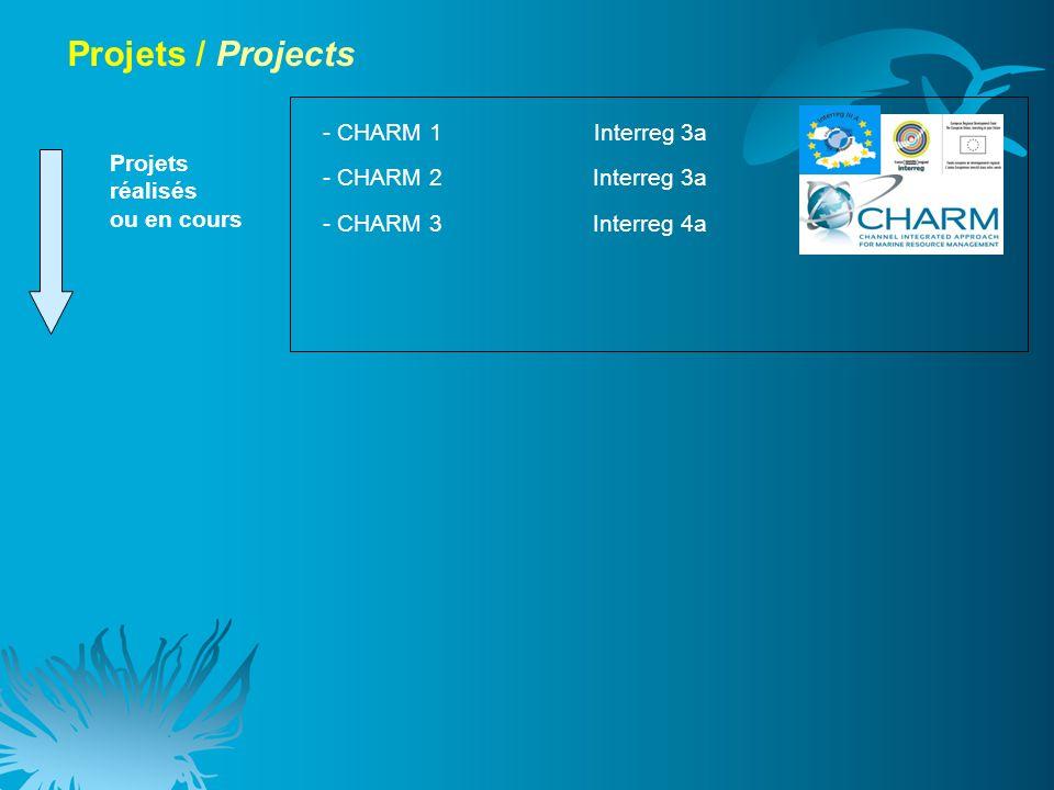 Projets / Projects Projets réalisés ou en cours - CHARM 1 Interreg 3a - CHARM 2 Interreg 3a - CHARM 3 Interreg 4a