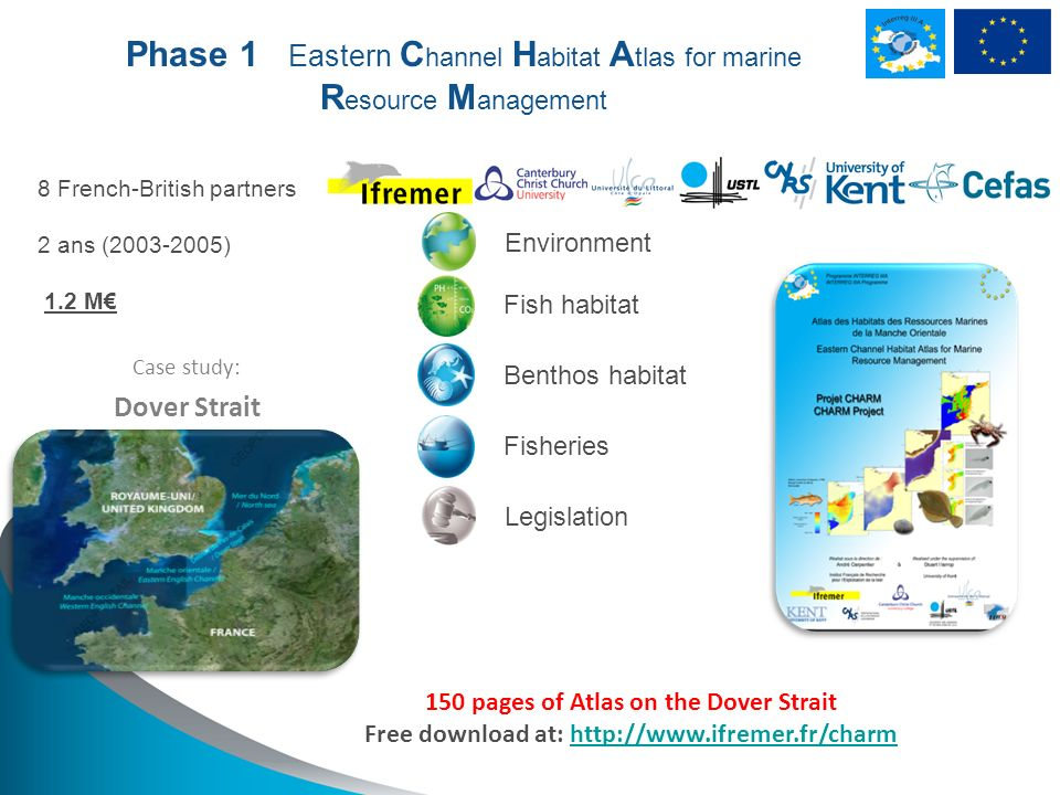 Phase 1 Eastern C hannel H abitat A tlas for marine R esource M anagement 8 French-British partners 2 ans (2003-2005) 1.2 M 150 pages of Atlas on the Dover Strait Free download at: http://www.ifremer.fr/charmhttp://www.ifremer.fr/charm Case study: Dover Strait Fish habitat Benthos habitat Fisheries Legislation Environment