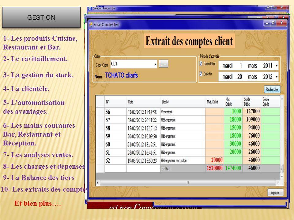 HEBERGEMENT Toute une intelligence pour vous simplifier le travail ! 1-Rack interactif, planification et gestion 2-Réservation, confirmation, entrée,